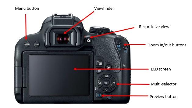 Camera components